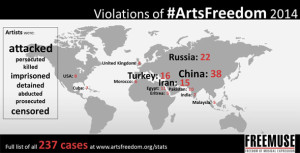 Stats-artsfreedom-2014